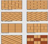 A Variety of Brick Pavers Patterns